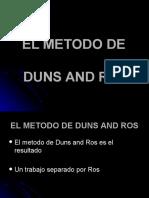 EL METODO DE DUNS AND ROS
