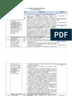 Cronología Género.docx