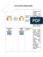 puntos-de-apoyo-para-asma (1).docx