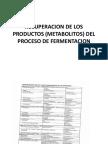 Recuperacion de Los Productos (Metabolitos) Del Proc. de Fermentacion