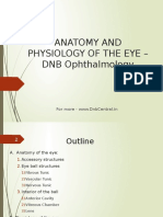Anatomy-Physiology of the Eye Dnb Ophthalmology Theory DnbCentral.in