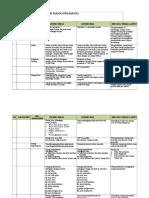 8. Analisis Konteks Standar Sarana Prasarana Smk 2