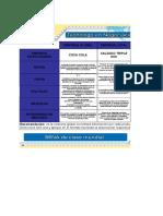 Evidencia 4 Formato Planeacion Estrategica Comparada de Una Empresa Global y Una Empresa Local (1)