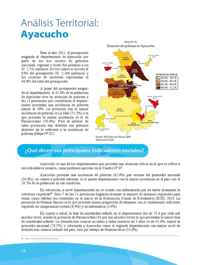 Análisis Territorial Ayacucho
