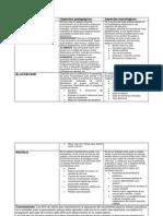 Ambientes Virtuales de Aprendizaje (AVA)