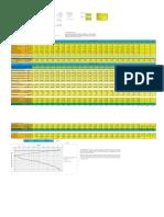 Penstock Pipe Stress Analisys Pltm Tomasa_yield Point (1)