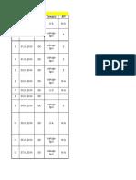 UA UC Leakage spills Nearmiss Fac Apr - 2014.pdf