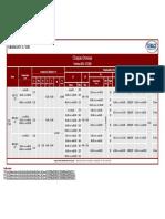 Tabela de Chapas Grossas - DIN 17100