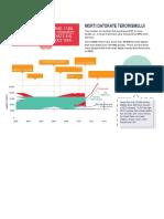 Terrorism Index Facts_2