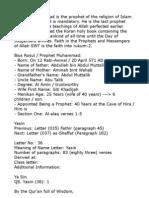 Familiar Figure of the Prophet Muhammad PBUH Prophet Muhammad PBUH Figure Biodata