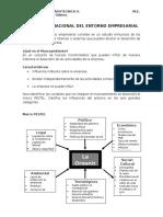 Análisis Situacional Del Entorno Empresarial.