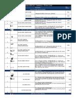Dahua HDCVI SPP Price List - September 2016