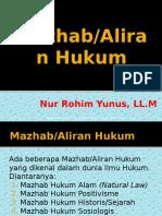 Mazhab Hukum
