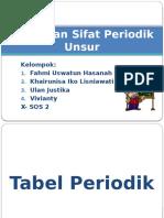 Tabel Dan Sifat Periodik Unsur