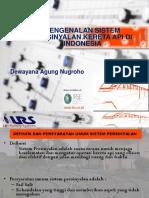 Pengenalan Sistem Persinyalan Kereta API Di Indonesia Dewayana Agung Nugroho Pt Len Rs