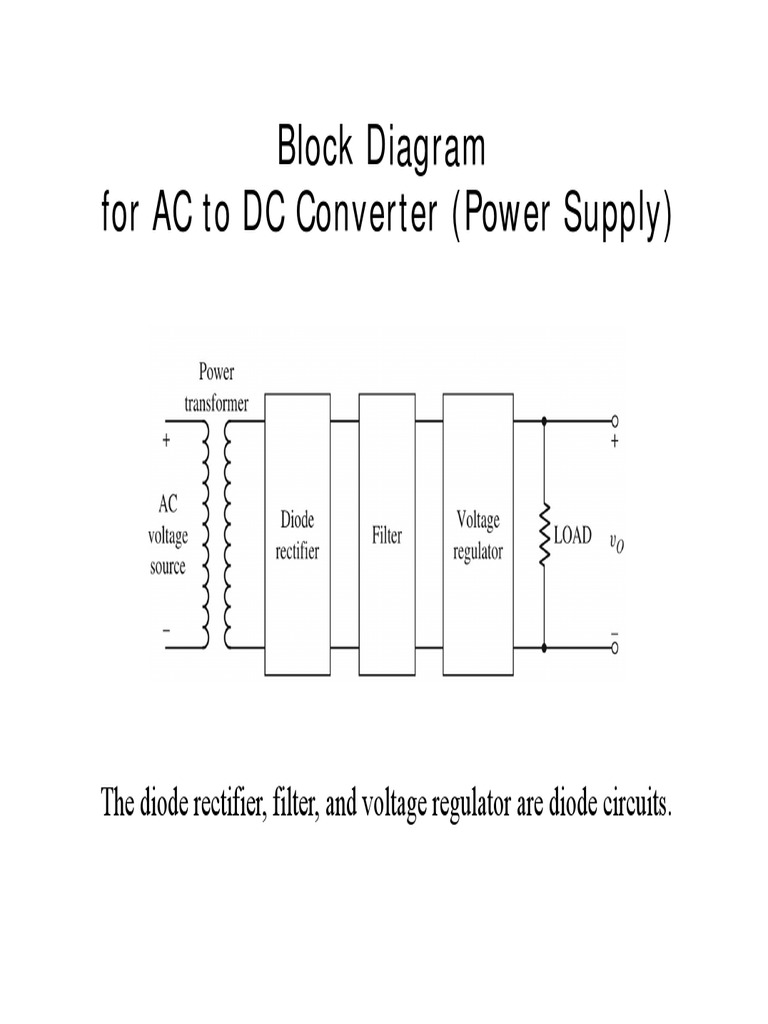 Diode Circuits Rectifier Voltage Regulator Circuit Together With Ac Dc Power Supply