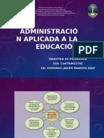 Administración Aplicada a La Educación