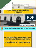 1-B.- Jerarquía Normativa Hans Kelsen (1).pdf