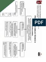 Programa Dibujo Tecnico II