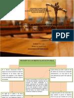 Régimen Jurídico de Los Bienes