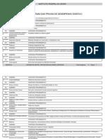 Anexo III - Temas Das Provas de Desempenho Didático (1)