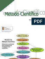 Método científico 2016