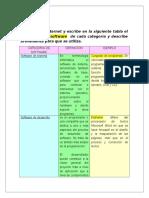 ADA 3 Informatica