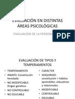 Evaluación en Distintas Áreas Psicológicas