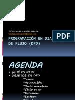 Programación en diagrama de flujo