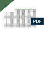 10 AMORTIZACION de Prestamo Excel