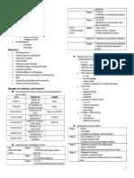 PEDIA Compiled Handouts