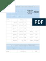 Monto de Cálculo Del Impuesto Único de Segunda Categoría Enero 2015