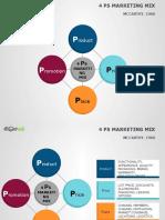 4-7Ps-Marketing-Mix-PowerPoint.pptx
