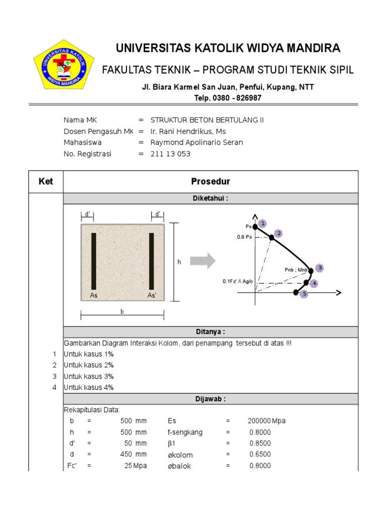 Diagram interaksi kolom ccuart Images