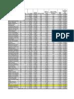 Calculadora CCPP.xls