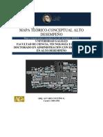 Mapa y resumen teórico-conceptual alto desempeño.pdf