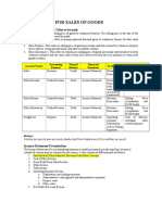 AccountingACCOUNTING FOR SALES OF GOODS