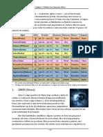 Astrologia Védica Básica - Tabela de Referências dos Signos