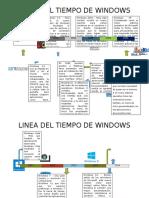LINEA-DEL-TIEMPO.-OPERAR-S.D.C.docx