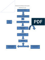 Proceso de Produccion Pulpas