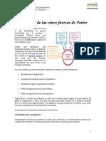 El Modelo de Las Cinco Fuerzas de Porter