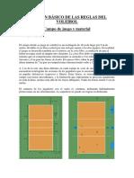Reglas básicas voleibol.pdf