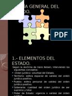 Teoría General Del Estado (1)