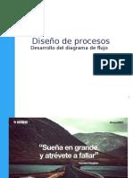 DISEÑO DE PROCESOS (VARIAS PERSPECTIVAS) (1).pptx