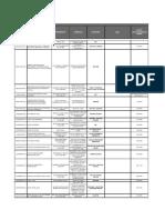Entidades Inscriptas.pdf