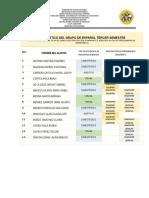 Diagnóstico Del Grupo de Español Tercer Semestre Con Base en El Tipo de Inteligencia de Percepción Dominante e Identificación de Predominancia Hemisférica