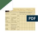 TABLA DE ESPECIFICACIONES.docx