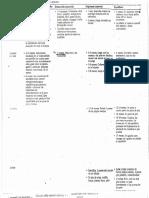 Varios Escalas de Desarrollo Motor