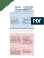 Cuadro Comparativo Caracteristicas TIC