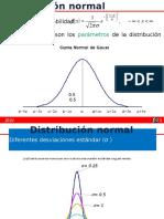 4. Distribución normal y TCL.pptx